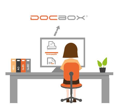 DOCBOX® – Das Dokumenten-Management-System