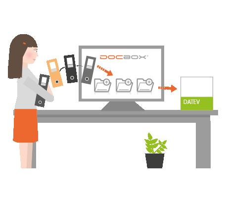 DOCBOX: Automatische Dokumentenübergabe an die DATEV
