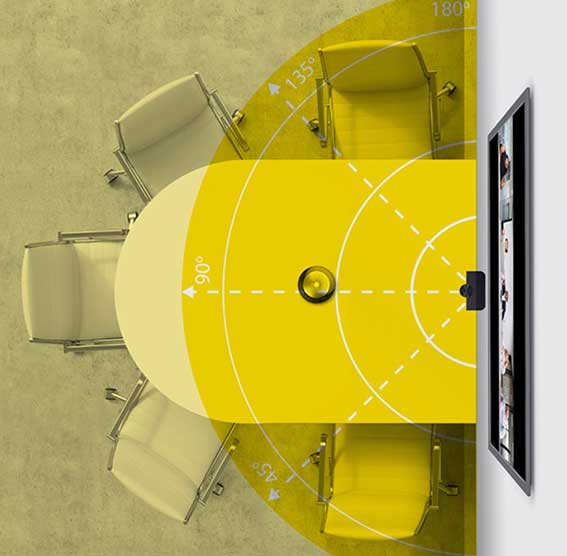Jabra Panacast Videolösung - 180 Grad Panorama Video