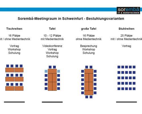 Bestuhlungsvarianten - Soremba Meetingraum in Schweinfurt